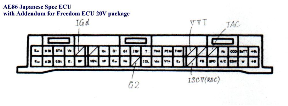 ECU AE86 4A-GE Japan